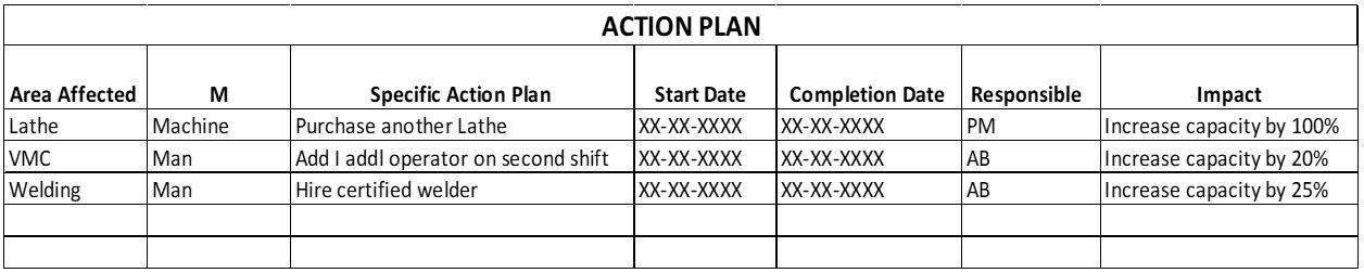 ACtion Plan-1