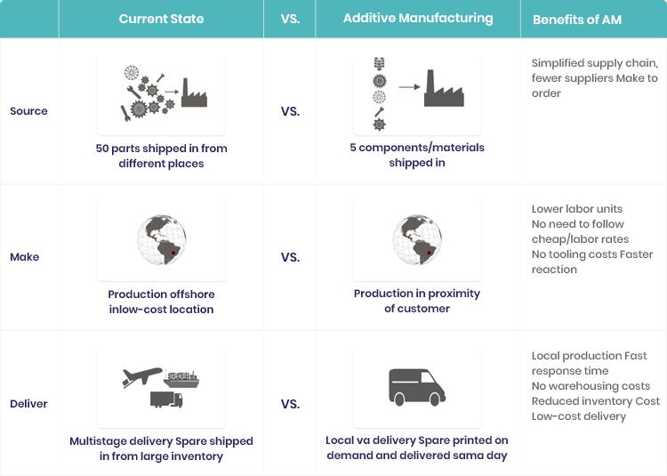 shrink supply chain-1
