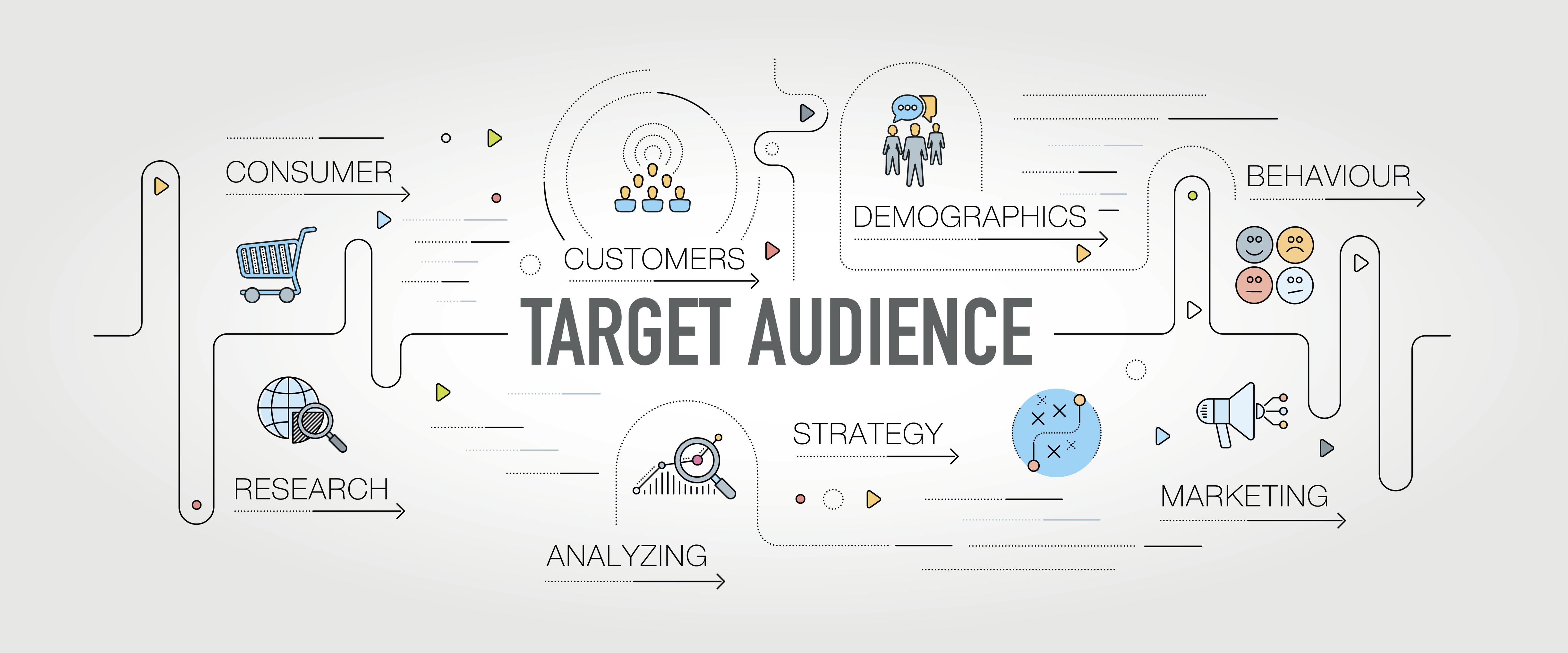 The Psychology Behind Digital Customer Segmentation